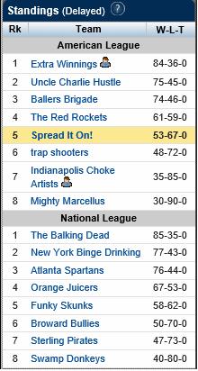 MLFB Standings